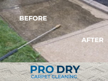 High Pressure Cleaning Sydney Services